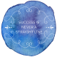 Success is never a straight line