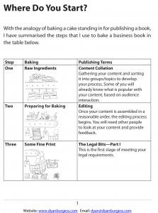 BakeABusinessBook